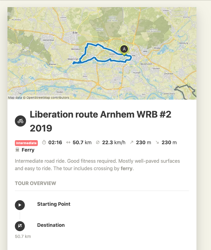 Liberation Route Arnhem