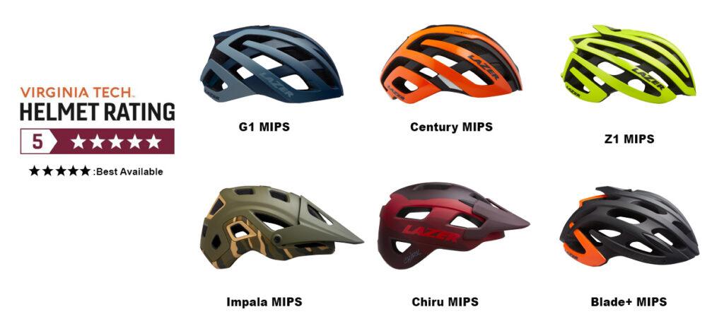 De G1 MIPS, Impala MIPS, Z1 MIPS, Chiru MIPS, Century MIPS, Mes+MIPS, Cycloon MIPS en Anverz NTA MIPS uit de Lazer lijn van Shimano hebben de 5 sterren rating gekregen.